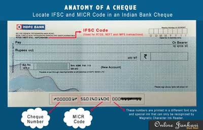 Locate IFSC and MICR Code on a Bank Cheque - Anatomy of a Cheque - INFOGRAPHIC